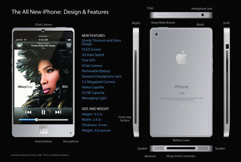 custom 1233666773499 NewiPhoneSpecs New IPhone 4G Coming in 2010?