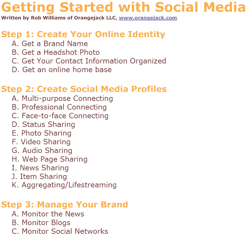 Getting Started with Social Media 16 Free eBooks on Social Media