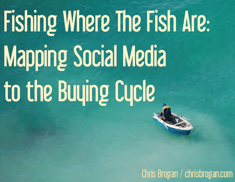 Fishing Where the Fish Are 9 Free eBooks on Social Media