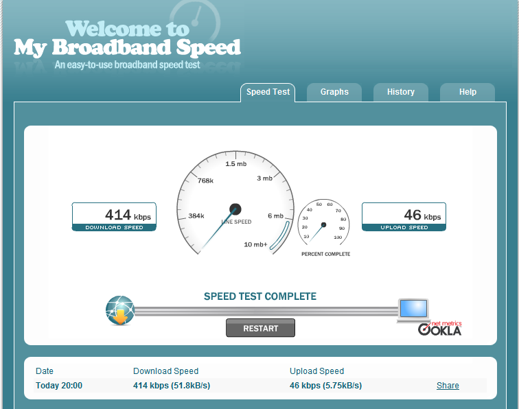 My Internet Speed SuperPost Sunday   Weekly Roundup #30